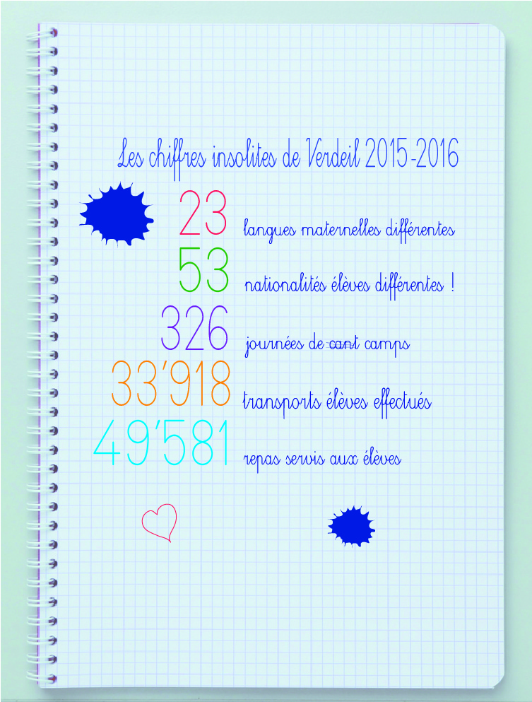 chiffres_insolites_2015-2016